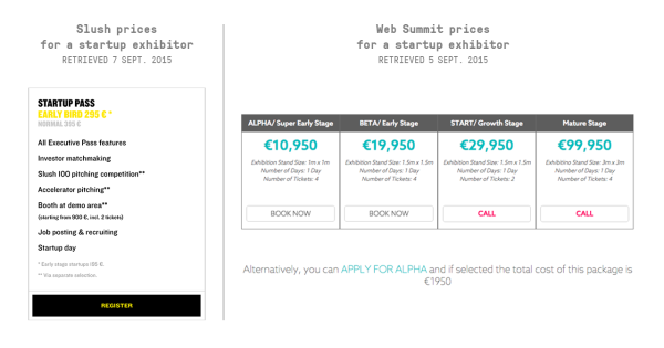 Web Summit VS Slush price comparison