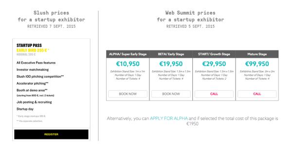 Web Summit VS Slush price comparison